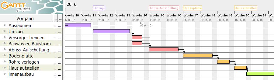 Zeitplan-1